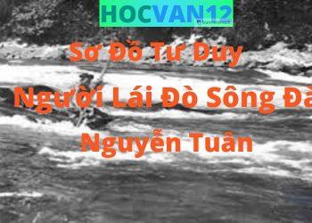 Sơ Đồ Tư Duy Người Lái Đò Sông Đà ngắn gọn chuẩn nhất 2021