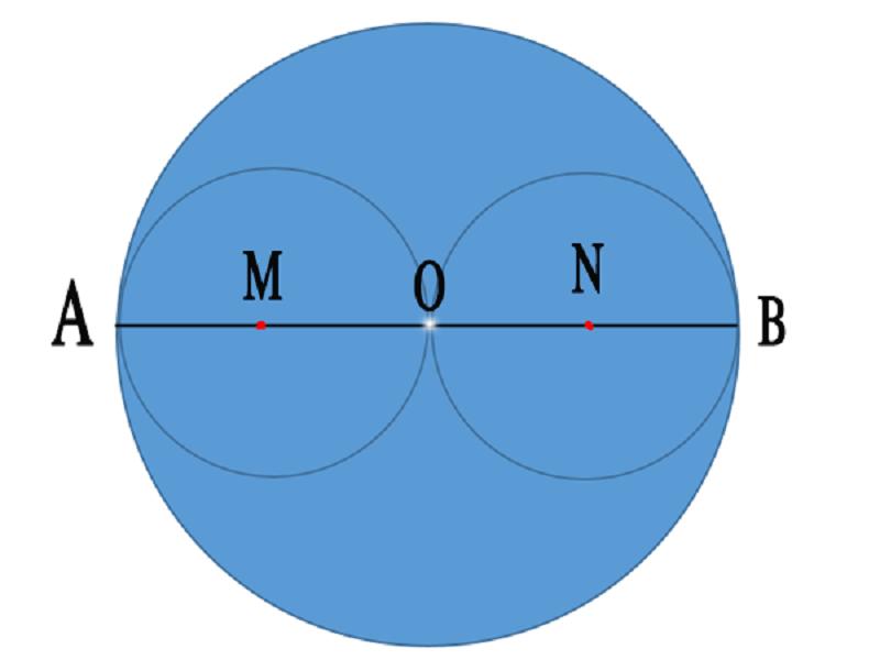 Áp dụng công thức chu vi hình tròn để tính toán nhanh