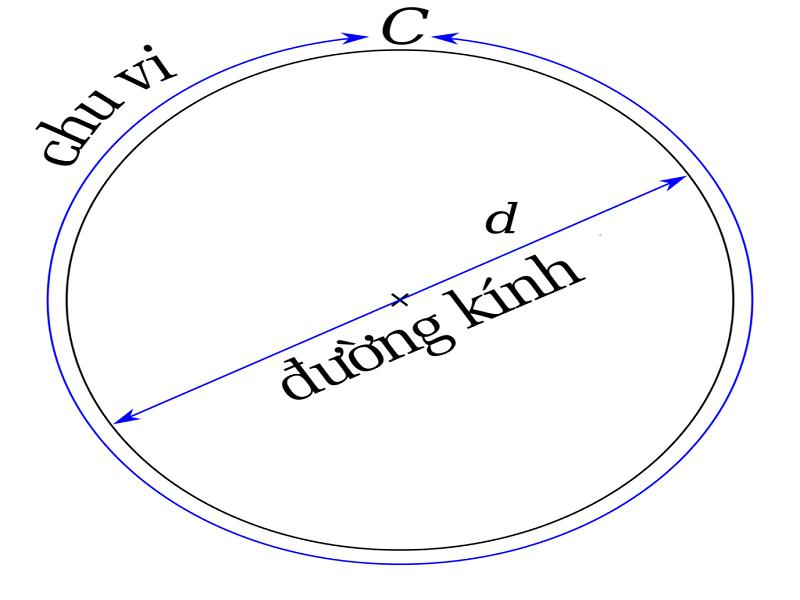 Tính chất cơ bản của hình tròn
