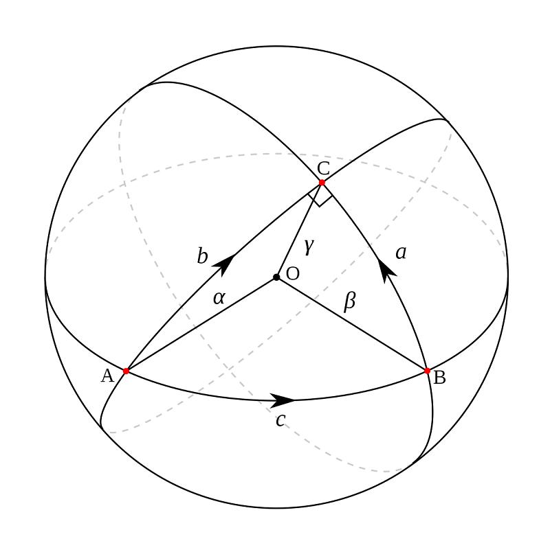 Làm thế nào để tính được diện tích mặt cầu