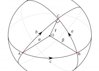 Công thức diện tích mặt cầu đơn giản nhất