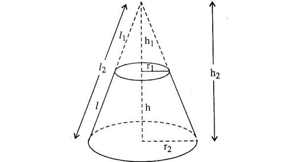 Công thức diện tích xung quanh hình nón