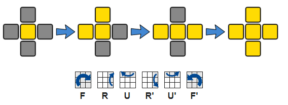 công thức rubik 3x3 tầng 3