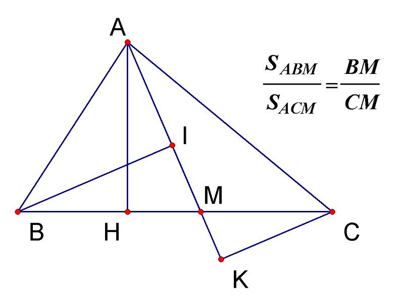 Tỉ lệ diện tích tam giác