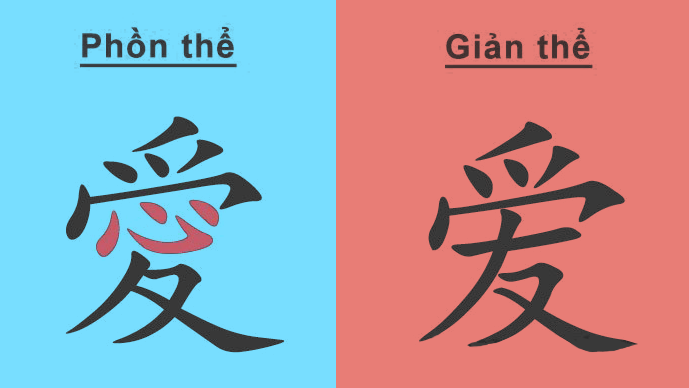 Ngôn ngữ Trung