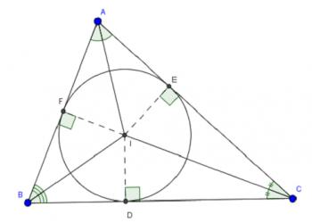 Tâm đường tròn nội tiếp tam giác rễ học nhất