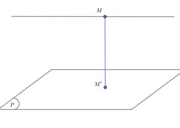 Các thông tin cần biết về công thức khoảng cách