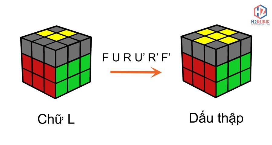 công thức rubik 3x3