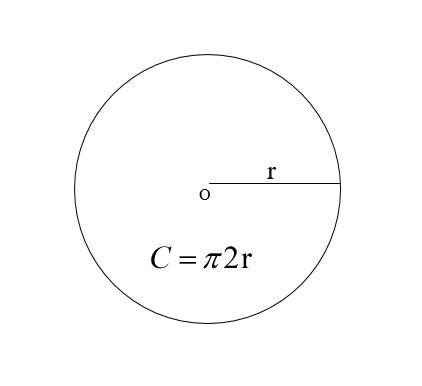 công thức tính chu vi hình tròn