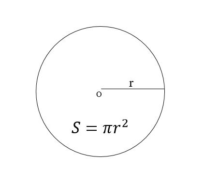 công thức tính diện tích hình tròn