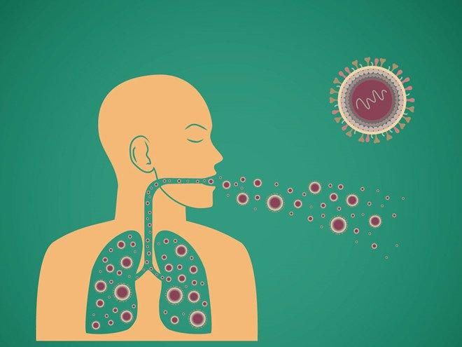 Các triệu chứng của bệnh mycobacteria không lao là gì?
