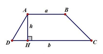 Tính chất hình thang vuông