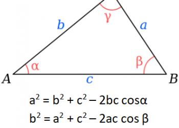 Định lý cosin đơn giản rễ hiểu nhất 2021