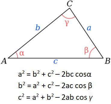 Định lý cosin
