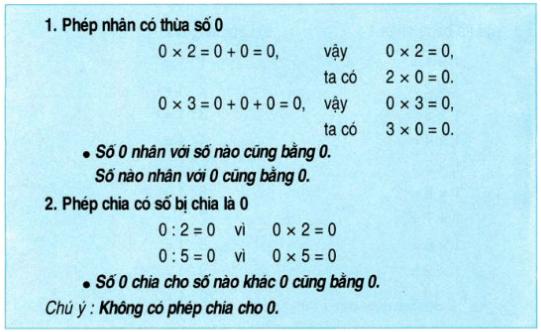 Định lý thừa số là gì?