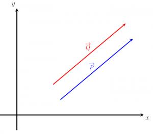 So sánh hai vectơ P và Q