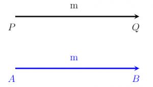 Vector là gì? Học cách vẽ vector đơn giản nhất