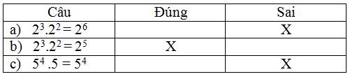 Cách chia Số mũ phân số