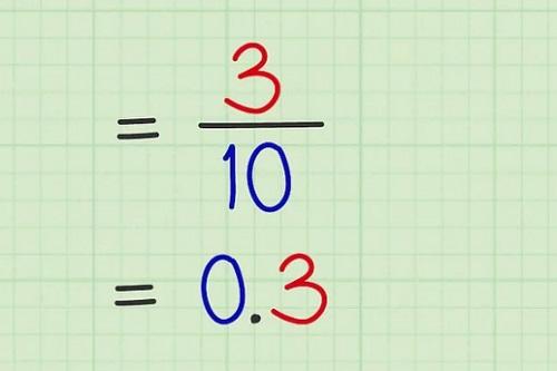 Chuyển đổi một phân số thành một thập phân khi Mẫu số là một bội của 10