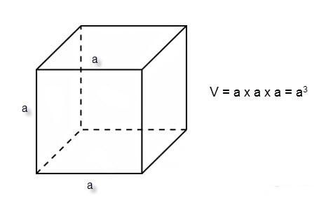 Ví dụ 7