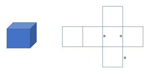 Làm thế nào để tìm diện tích bề mặt của một hình lập phương?