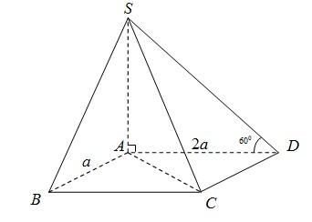 Diện tích bề mặt của hình chóp vuông