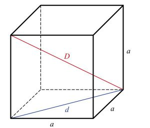 Diện tích bề mặt của một công thức hình khối