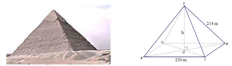 Diện tích bề mặt của một kim tự tháp