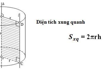 Cách tính diện tích bề mặt của một hình trụ chưa đầy 1 phút