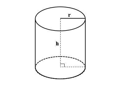 Làm thế nào để tìm diện tích bề mặt của một hình trụ?