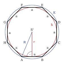 Góc trong của đa giác
