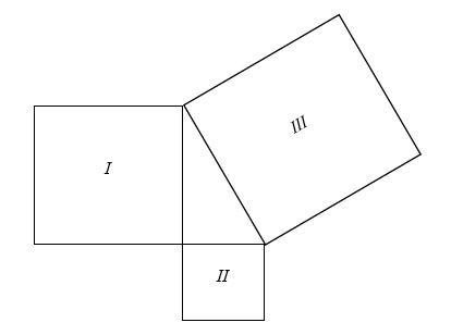 Hãy xem xét 3 hình vuông