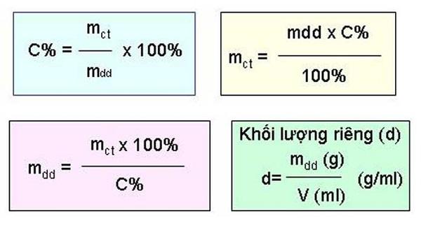 Làm thế nào để Tìm thể tích của một khối lập phương?