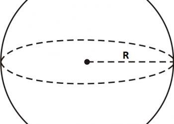 Diện tích bề mặt của một hình cầu – Phương pháp giải hoàn hảo nhất