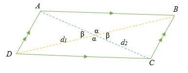 Làm thế nào để tìm diện tích của một hình bình hành bằng cách sử dụng các đường chéo?