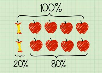 Cách giải tỷ lệ phần trăm của một con số