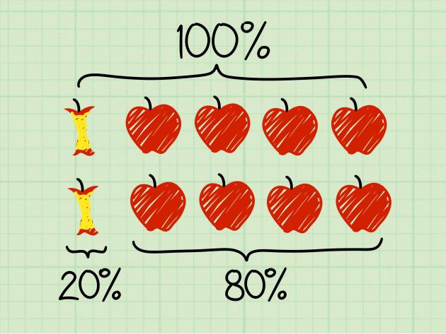 Làm thế nào để tính toán phần trăm?