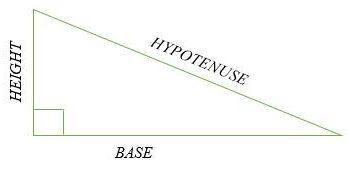 Hình tam giác vuông đặc biệt – Giải thích & Ví dụ hay nhất