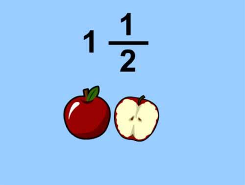 Phân số hỗn hợp là gì?