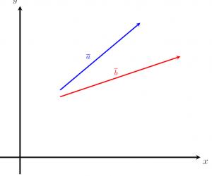 Vectơ bằng nhau là như thế nào? Những nội dung cơ bản