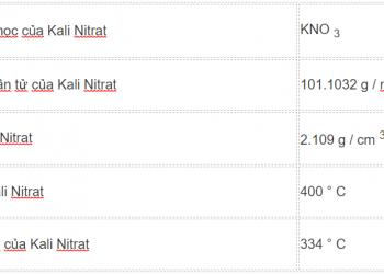 Công thức Kali Nitrat là gì ? Cùng tìm hiểu về nó.