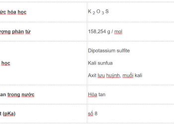 Công thức Kali Sulfite là gì ? Cùng tìm hiểu về nó.