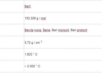 Công thức oxit Bari là gì ? Cùng tìm hiểu nó.