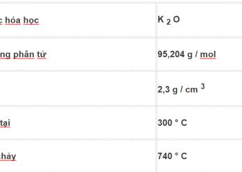 Công thức oxyt kali là gì ? Cùng tìm hiểu về nó.
