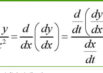 Đạo hàm của một hàm ở dạng tham số