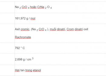 Công thức Natri Chromat là gì ? Cùng tìm hiểu về nó.