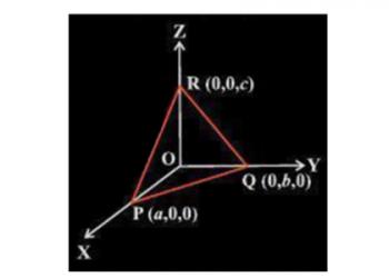 Phương trình của mặt phẳng – Dạng đánh chặn là gì? Xem xong hiểu luôn.
