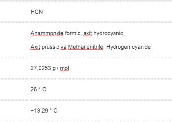Công thức axit hydrocyanic là gì ? Cùng tìm hiểu về nó.