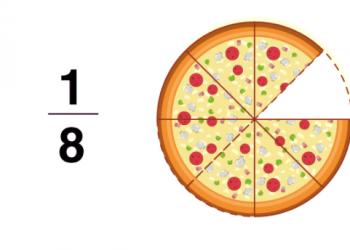 Bảng tính phân số là gì? Xem xong hiểu luôn.