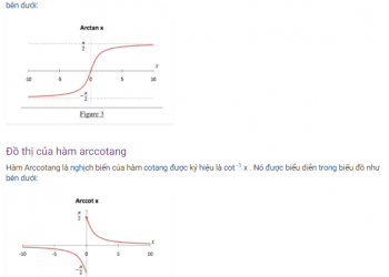 Biểu diễn đồ họa của hàm lượng giác ngược là gì? Xem xong 5 phút hiểu luôn.